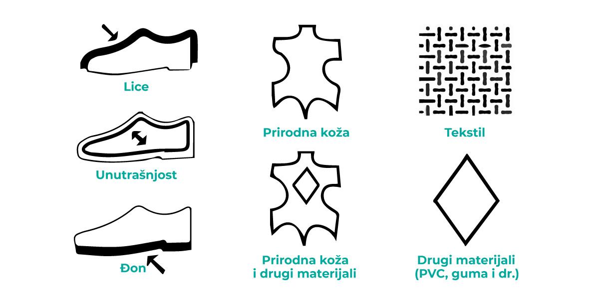 odrzavanje piktogrami